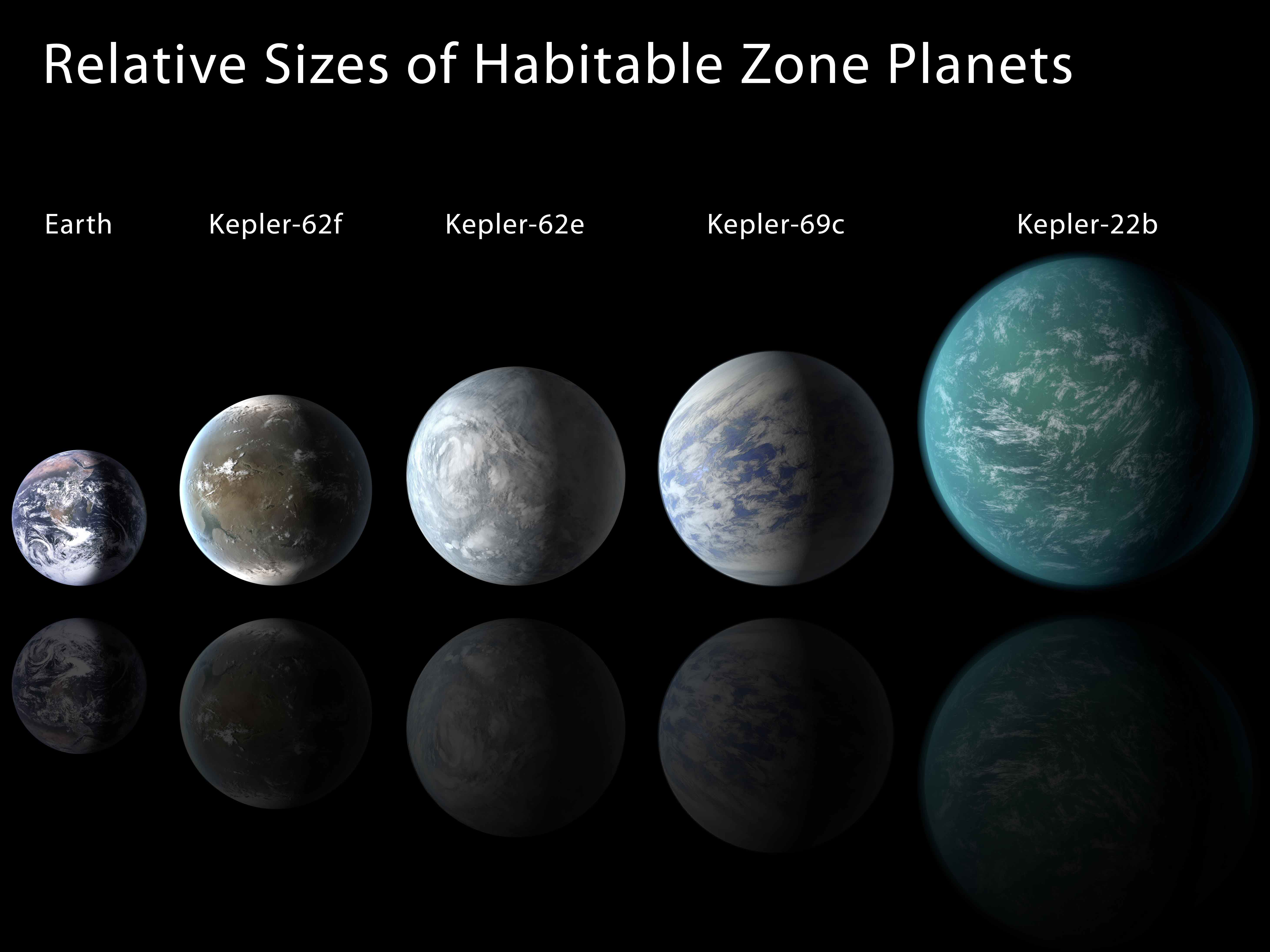 how to build a habitable planet pdf